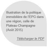 Immo-lien-illust-immo-region-pc-point